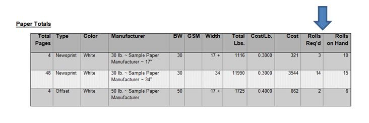 print the materials report to show all paper rolls required
