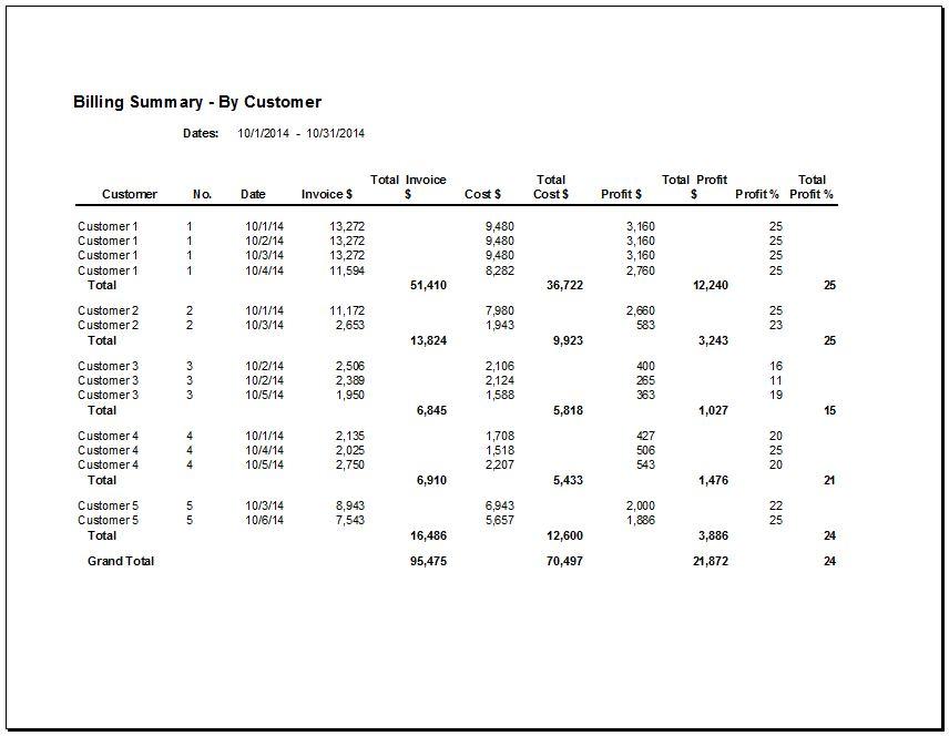 billing by customer report